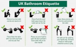 Lloyds Bank issues instructions to foreign staff on how to use British toilets