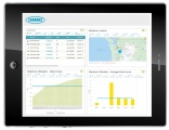 IRIS Fleet Manager new from Tennant