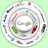 Getting up to speed with search engines
